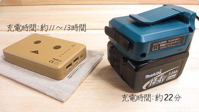 充電時間が早い電動工具のバッテリー