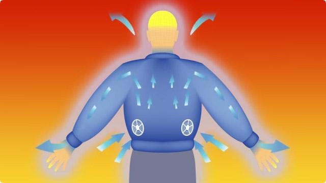 空調服の特徴