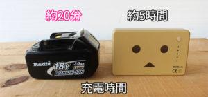 マキタ USBアダプター 充電時間