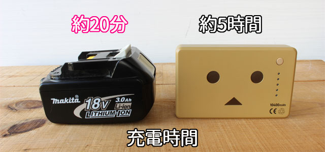 USBアダプター(マキタ バッテリー)とモバイルバッテリーの充電時間の違い