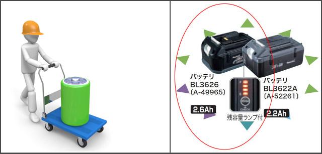 マキタ 36V リチウムイオンバッテリー