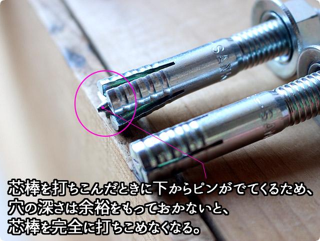 アンカーボルト 芯棒を打ち込んだ状態