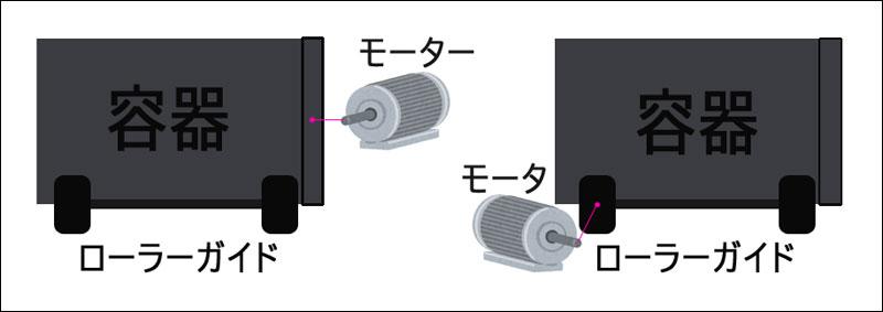 自作回転バレル研磨機の種類