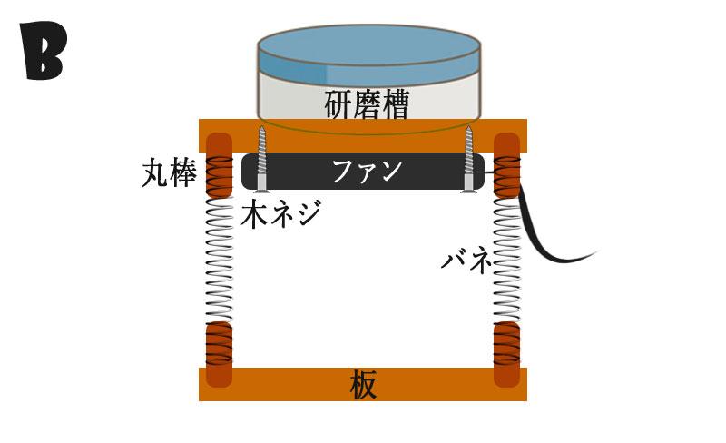自作振動バレル研磨機1